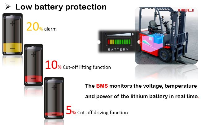 Low lithium-ion battery protections